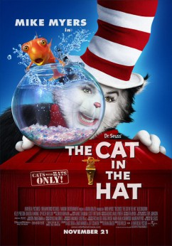 Dr. Seuss' The Cat in the Hat Movie Download