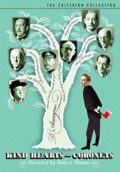 Kind Hearts and Coronets Movie Download